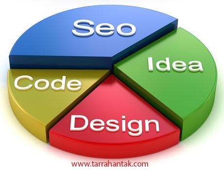 طراحی حرفه ای